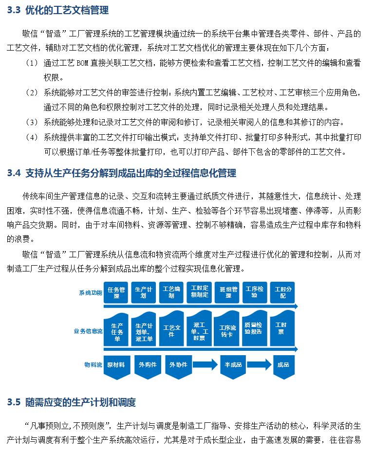智造工厂管理系统